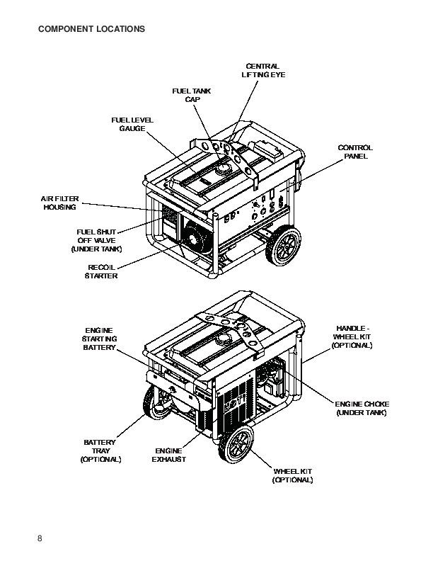 Generator Control Panel Diagram