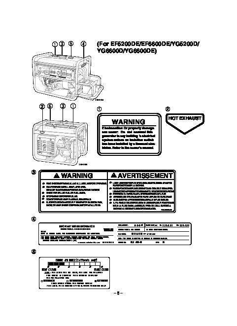 yamaha ef4000de ef5200de ef6600de yg4000d yg5200d yg6600d yg6600de rh home appliance needmanual com yamaha generator manual download 4500 ise yamaha generator manual download 4500 ise
