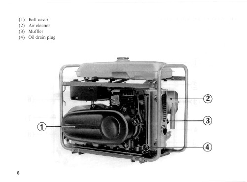 honda generator e2500 owners manual rh home appliance needmanual com e 2500 honda generator parts honda e2500 generator service manual