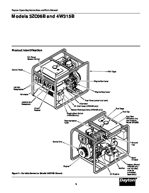 dayton diesel generator 3zc06b 4w315b owners manual rh home appliance needmanual com kohler diesel generator installation manual caterpillar diesel generator installation manual