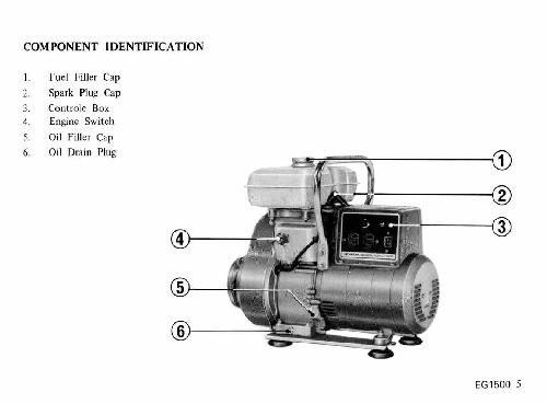 honda generator  owners manual