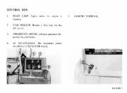 Honda Generator EG1500 Owners Manual page 8