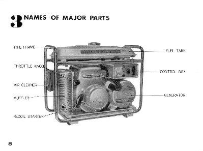 Honda Generator E1000 Owners Manual