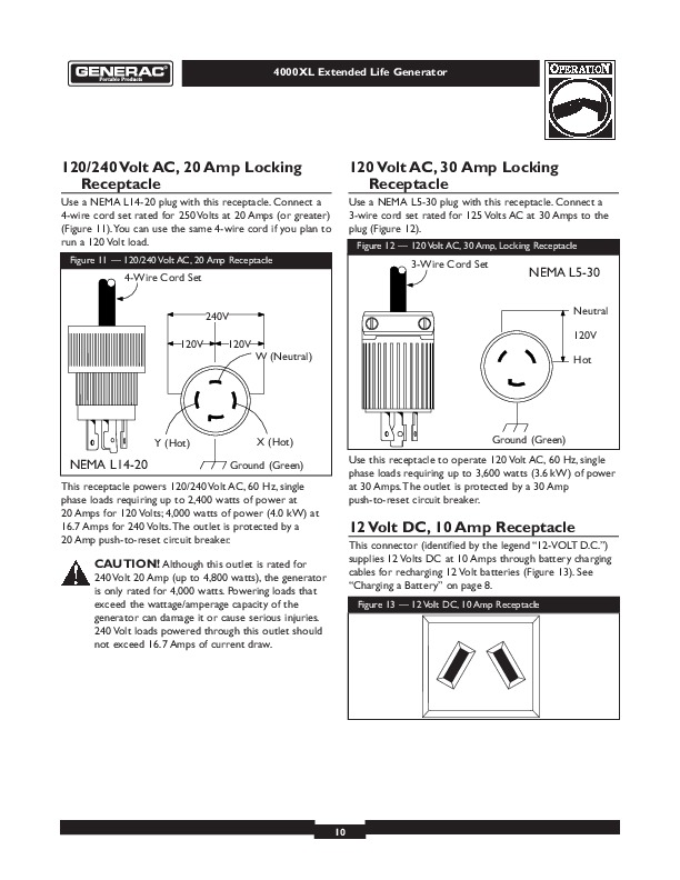 Generac 4000XL Generator Owners Manual