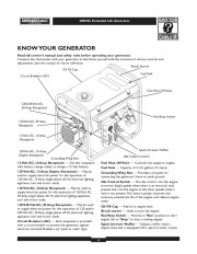 Generac 4000XL Generator Owners Manual page 6