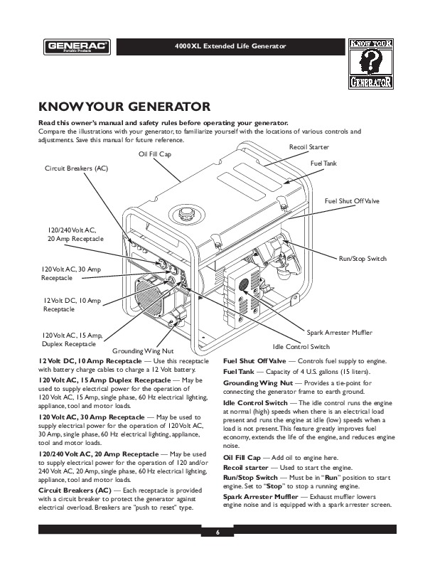 Oil Filter Kit Generac 4000xl Oil Free Engine Image For