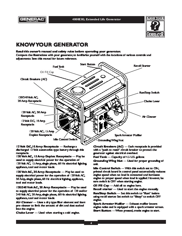 480 Volt Motor Starter Wiring Diagram further Westinghouse Generator Wiring Diagram Pdf likewise 3 Phase Mag Ic Motor Starter Wiring Diagram as well General Electric Motors Wiring Diagram together with Synchronous. on westinghouse motor starter wiring diagram