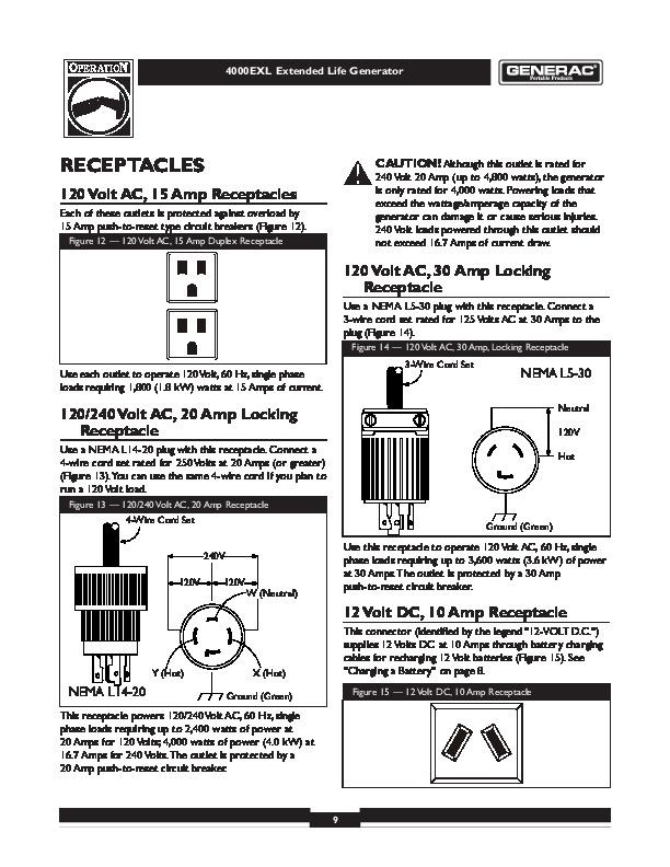 generac 4000exl generator owners manual generac wiring manuals