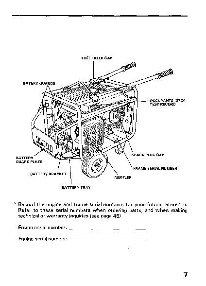 honda generator em3800sx em5000sx em6500sx owners manual rh home appliance needmanual com Honda EM5000SX Exaust Vent Honda EM5000SX Exaust Vent