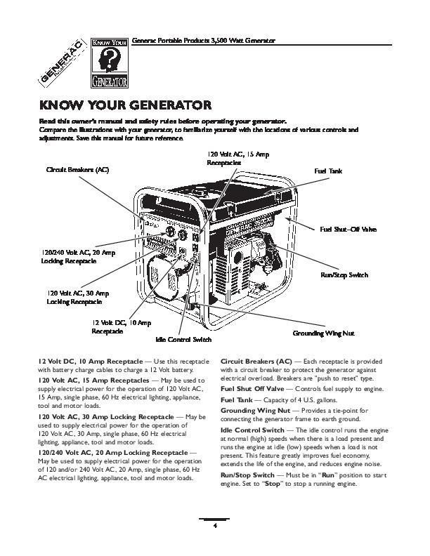 Generac Carburetor Diagram
