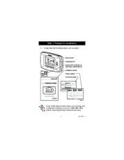 Honeywell RTH7400D Programmable Thermostat Owners Guide page 3