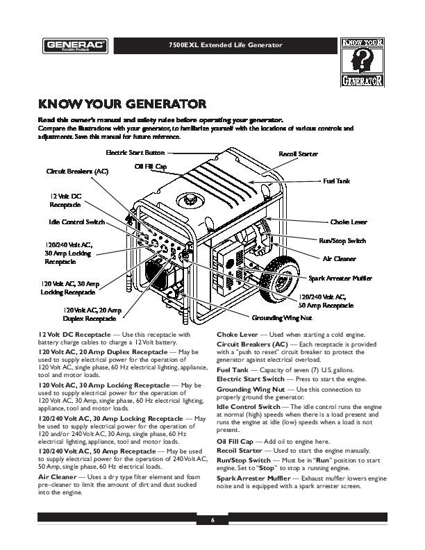 generac 7500exl generator owners manual rh home appliance needmanual com generac owners manuals pdf generac owners manual 8kw