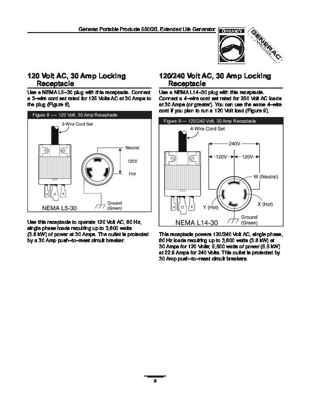 Generac 5500XL Generator Owners Manual on generac 400xl fuel cap, generac gp7500e manual, generac 7550 exl,