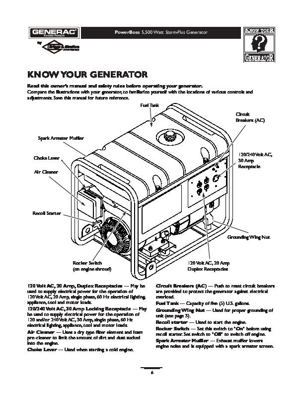 generac portable generators parts