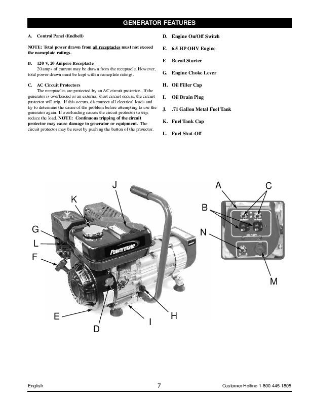 Coleman Powermate Generator 1850 Manual