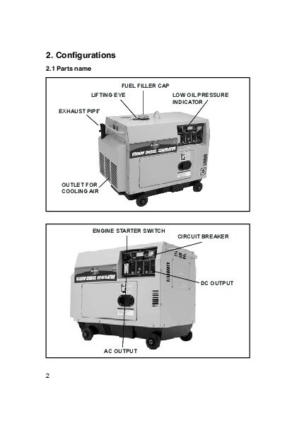 All Power America 6500 Apg3202 Silent Diesel Generator