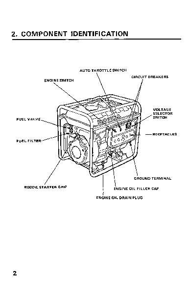 honda generator eb3000 eb4000 owners manual rh home appliance needmanual com Honda EB3000 Owner's Manual Honda EB3000 Owner's Manual
