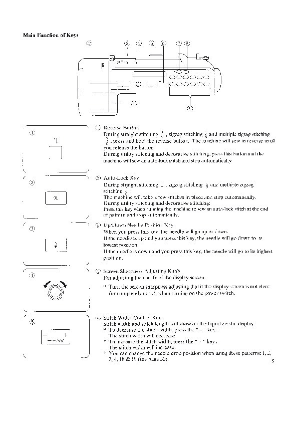 Janome Memory Craft  User Manual