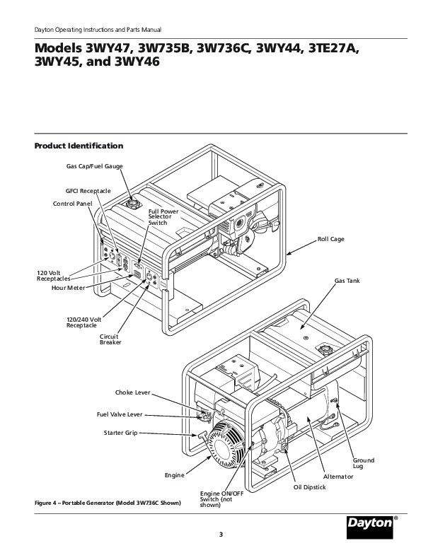 blower motor wiring diagram manual blower image dayton blower motor wiring diagram dayton auto wiring diagram on blower motor wiring diagram manual