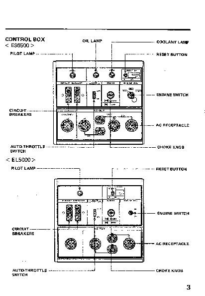 Honda Generator Wiring Diagram Pdf : Honda generator es el owners manual